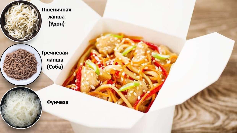 Закажите доставку Wok Лапши с Курицей из ресторана | Таверна Онейро